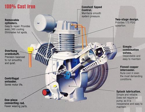 Ingersoll-Rand air compressor feature-2