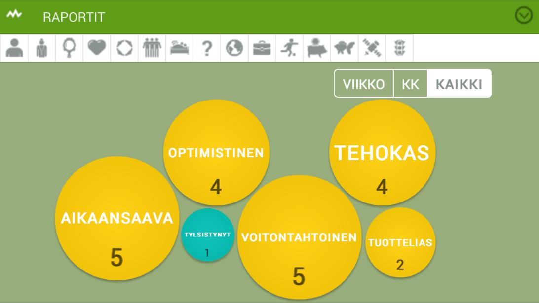 Emotion Tracker esittää tunneskaalasi myös word cloud -muodossa.