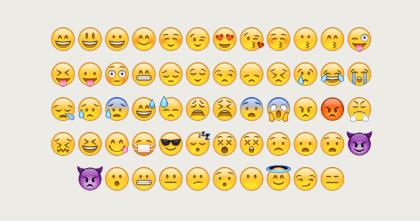 Emoji merkitys sosiaalinen media