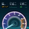 WiMAX速度制限に初突入します~実測レポート~