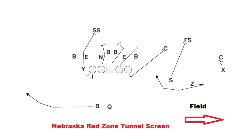 2015_south alabama rz tunnel?resize=640%2C368&ssl=1 south alabama new plays husker chalk talk