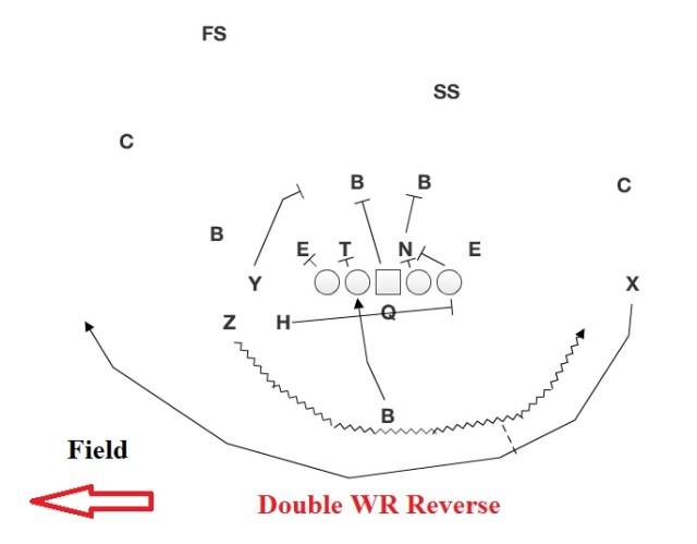 Double WR Reverse.jpg