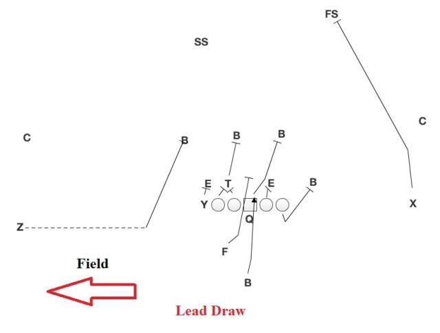 Lead Draw