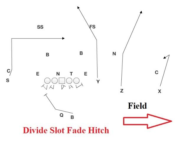 slot-fade-hitch