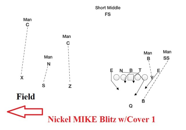 nickel-mike-blitz-cover-1