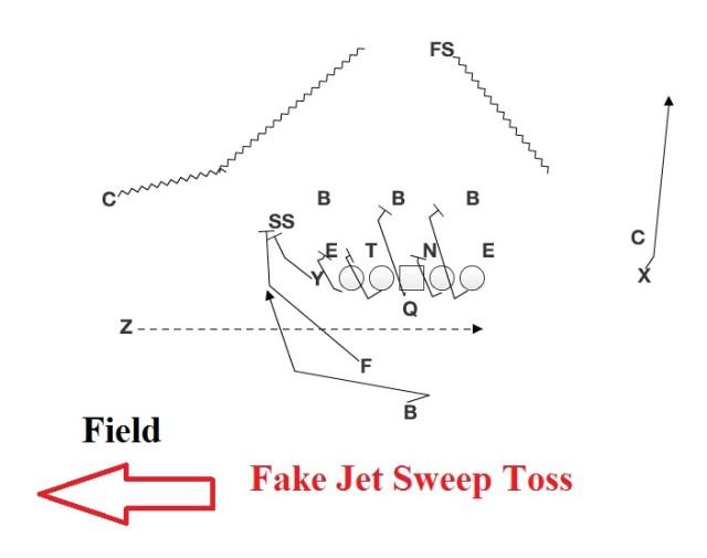 Fake Jet Toss.jpg
