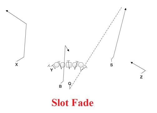 Slot Fade.jpg