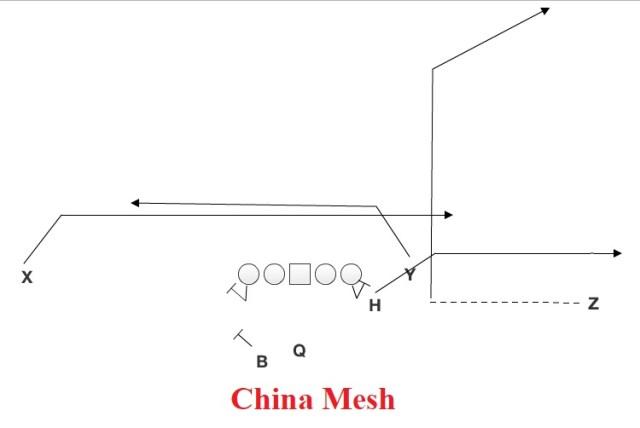 China Mesh.jpg
