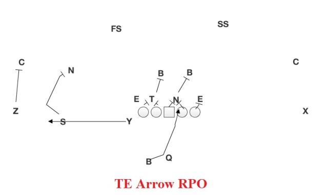 Arrow TE.jpg