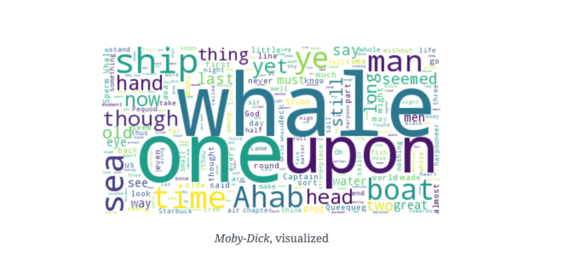 Make a word cloud in a single line of Python