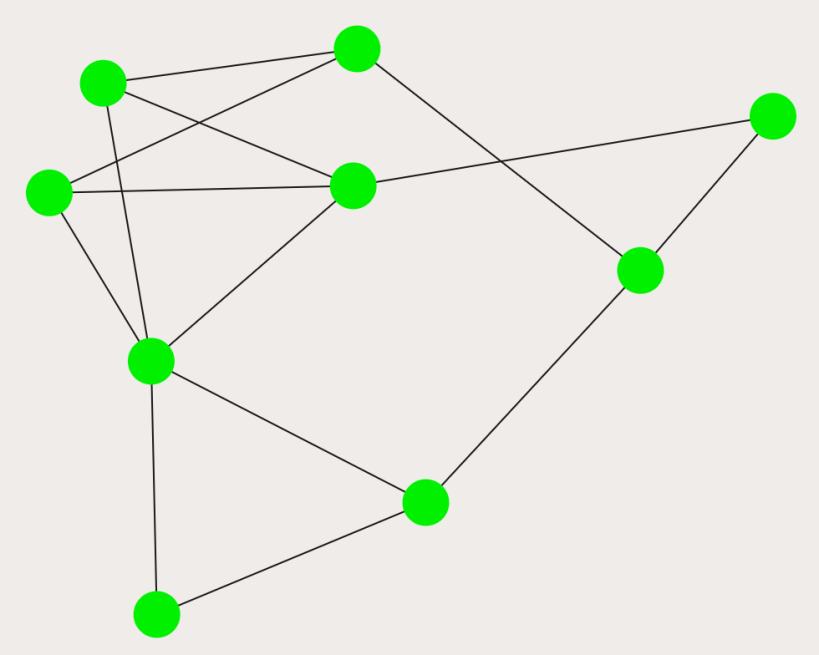 How to Create Interactive Network Graphs (from Twitter or elsewhere) with Python