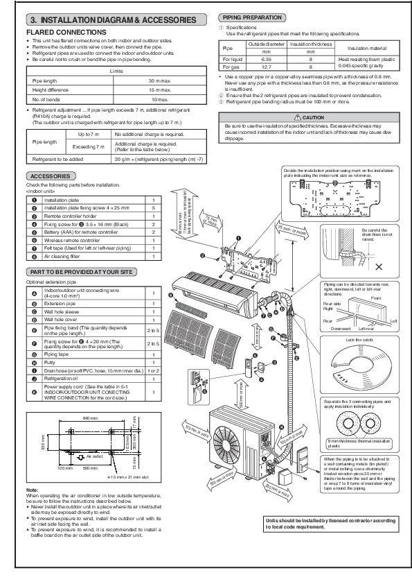 Mitsubishi Electric Remote Manual