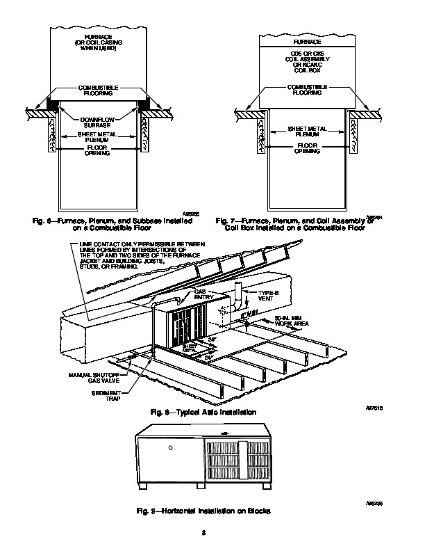 Carrier Gas Furnace 58d Schematic