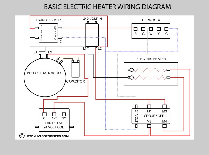 wiring diagram of window type air conditioner wiring split type air conditioner wiring diagram split auto wiring on wiring diagram of window type air