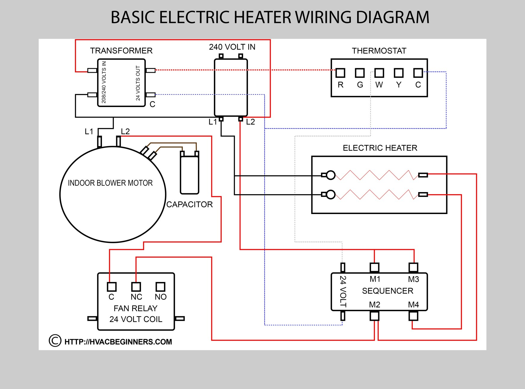 central air blower diagram all about repair and wiring collections central air blower diagram central ac thermostat wiring diagram wiring diagram electricheaterwired central ac thermostat