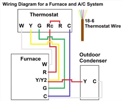 Furnace Thermostat Wiring And Troubleshooting