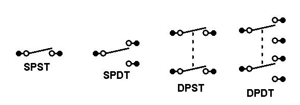 Wiring Dpdt Switch Schematic Symbol - WIRE Center •