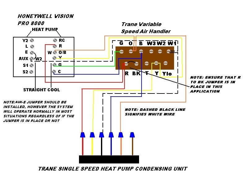 Pump Thermostat Wiring Diagram Images Of Trane Heat Pump Thermostat