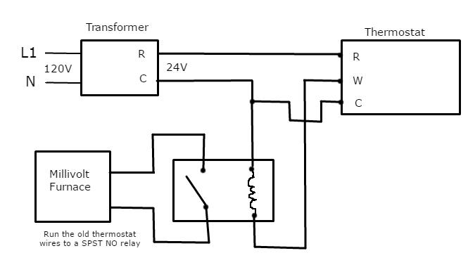BBuBknU?resize\=665%2C377 diagrams 1024796 intercity products wiring diagram intercity inter city products furnace wiring diagrams at soozxer.org