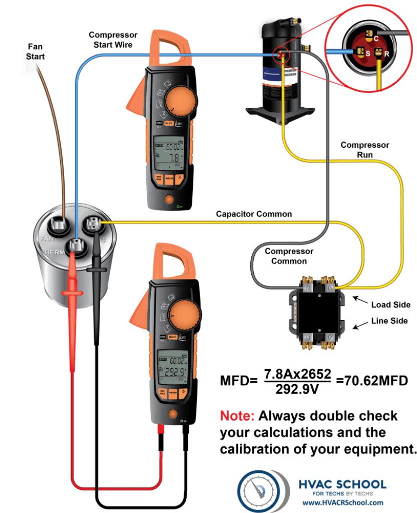 5 Capacitor Facts You Should Know Hvac School Leakage Circuit Tester 3183 On 50hz Power And Then Divide That Number By The Voltage Measure Across For A Full Write Up Process Can Look Here