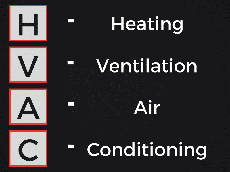 Home Air Conditioning 101