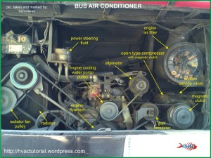 Bus Air Conditioner | Hermawan's Blog (Refrigeration and Air Conditioning Systems)