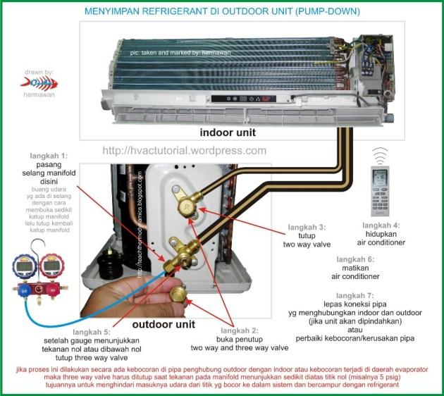 Split Air Conditioner Pump Down Process | Hermawan's Blog