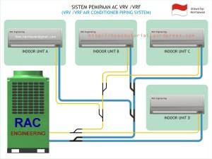 Sample VRV or VRF Piping   Hermawan's Blog (Refrigeration