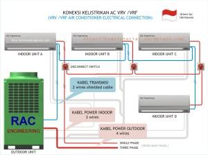 VRV or VRF Electrical Connection   Hermawan's Blog