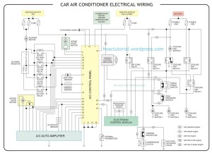 Car Air Conditioner Electrical Wiring | Hermawan's Blog