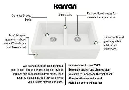karran farmhouse apron front 34 quartz double bowl on farmhouse sink lowest price id=80844