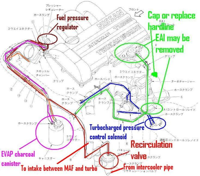 s wiring harness diagram wiring diagram nissan 240sx wiring harness diagram solidfonts