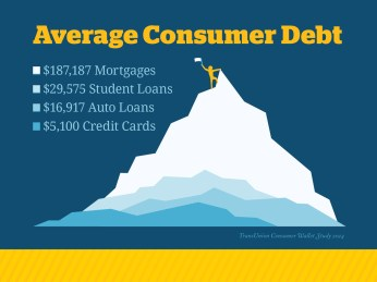 financial-peace-social-infographic-average-consumer-debt