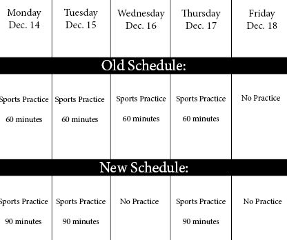 Sports practice schedules changed for mid-year assessments