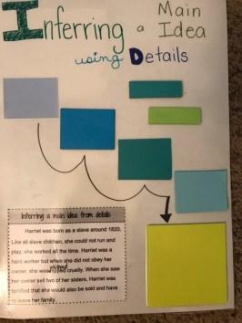 Inferring a main idea using details