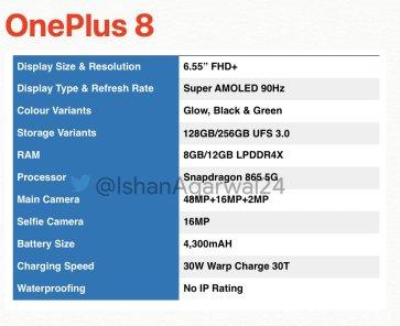 OnePlus8