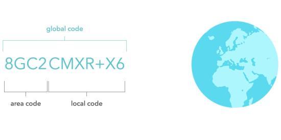 Google Artı Kodu