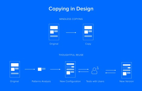Thoughtful reuse is better than mindless copying