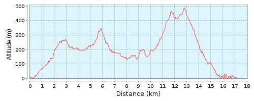 altitude_half_marathon_map