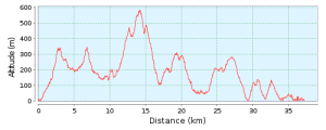 altitude_marathon_map