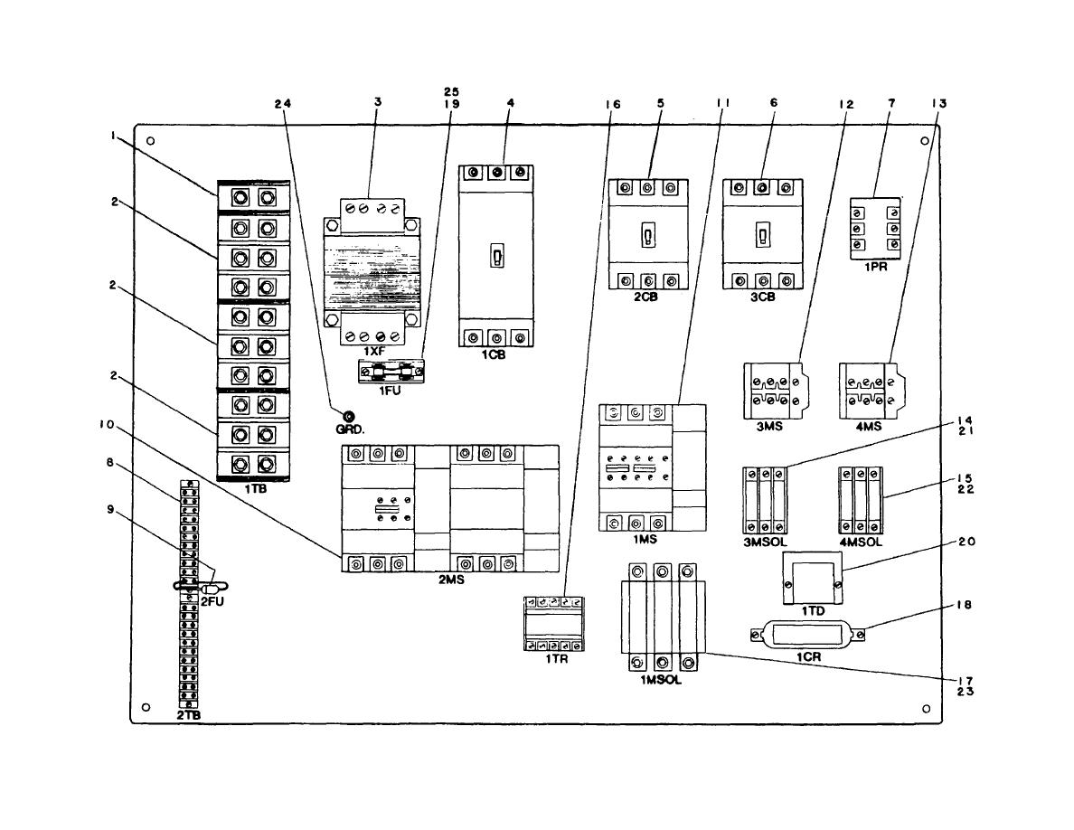 Figure C 7 Electrical Components Panel Assembly