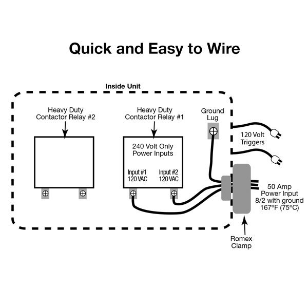 helios 12 wiring?resize=600%2C600&ssl=1 allen bradley reversing contactor wiring diagram the best wiring reversing contactor diagram at soozxer.org