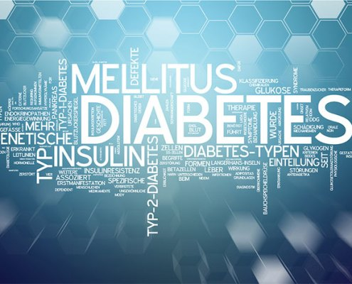 Diabetes Tag Cloud