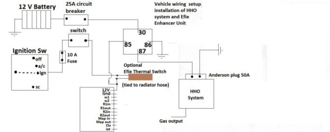 system-wiring-and-efie-