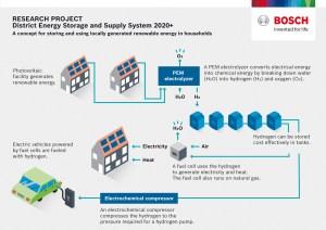 dess2020plus_infographic_english_002