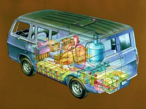 The General Motors Electrovan celebrates its 50th anniversary as the world's first hydrogen-power fuel cell vehicle in October. It was the first transfer of fuel cell technology from President John F. Kennedy's challenge to NASA to safely land a man on the moon by the end of the 1960s. This technical art shows the Electrovan'sinterior crammed with fuel cell componentry that left room for only a driver and two passengers.