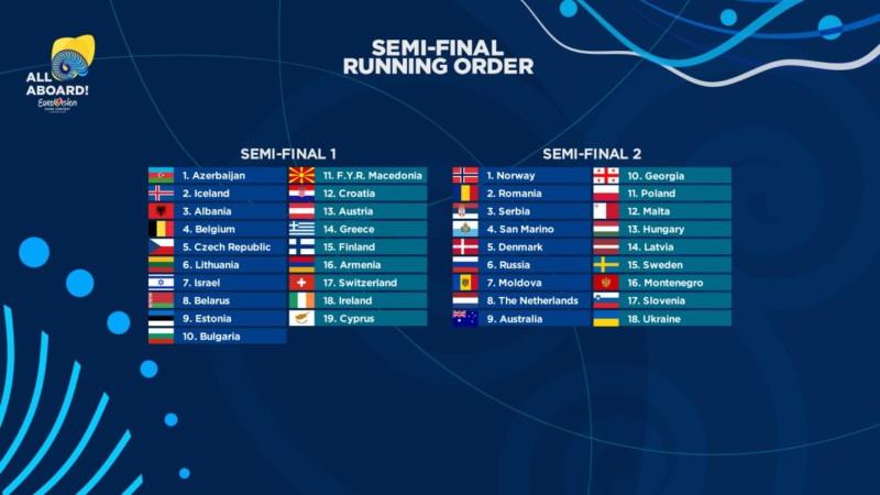 Eurovision-2018-running-order
