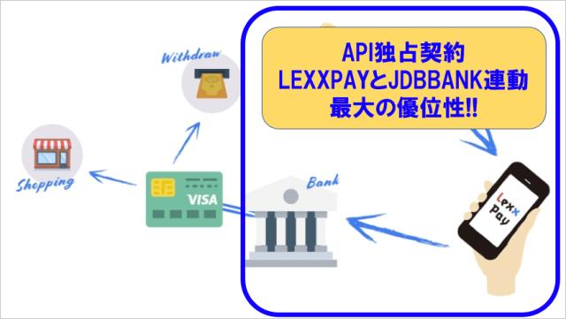 lexxpay-jdbbank-apikey