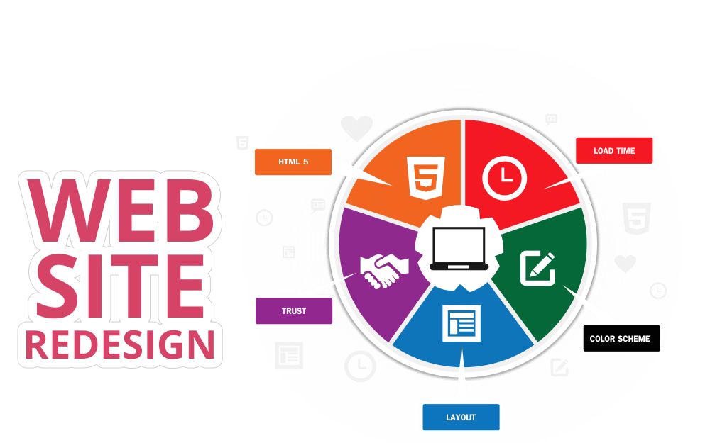 We pride ourselves on our customer service and being accessible to clients for Wilmington web redesign services.