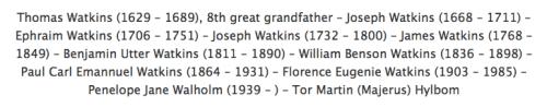 Watkins #1792